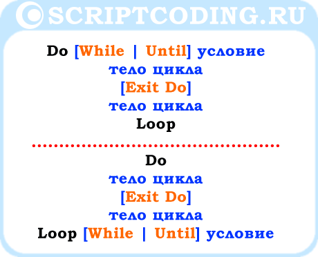 VBScript: do while wend loop и do loop while wend