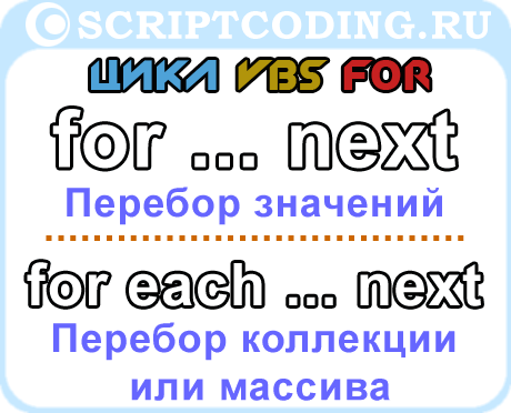 Циклы for next и for each next vbs