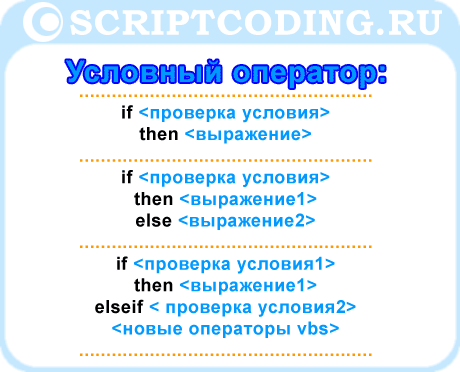 Оператор if then, if then else и if then elseif языка vbscript